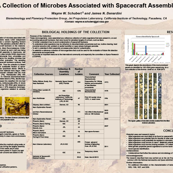 A Collection of Microbes Associated with Spacecraft Assembly