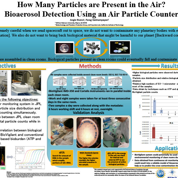 How Many Particles are Present in the Air? Bioaerosol Detection Using an Air Particle Counter
