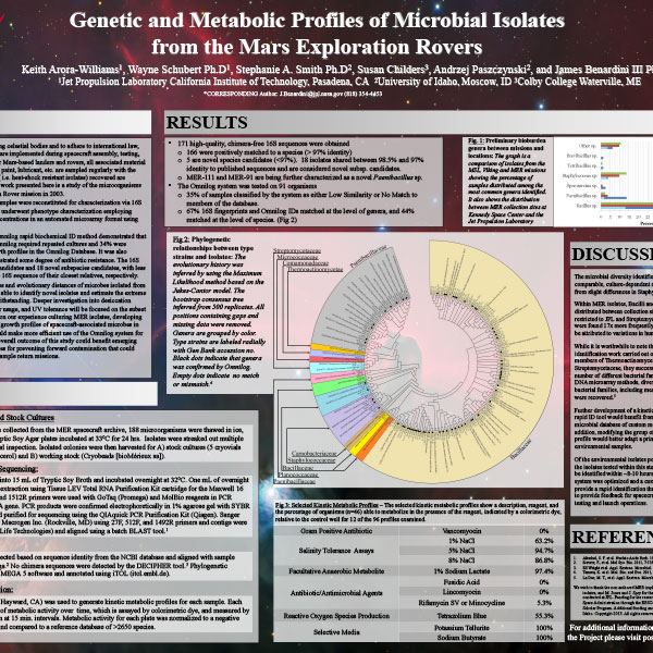 Genetic and Metabolic Profiles of Microbial Isolates from the Mars Exploration Rovers