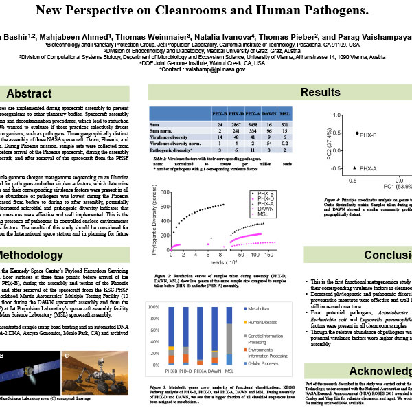 New Perspective on Cleanrooms and Human Pathogens