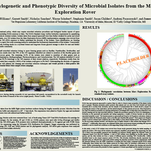 Phylogenetic and Phenotypic Diversity of Microbial Isolates from the Mars Exploration Rover